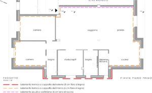 05-pianta-schema-isolamento-involucro